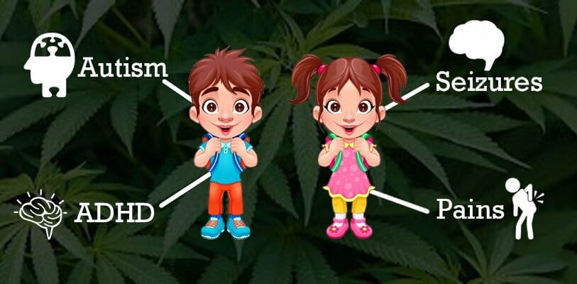 CBD can help your child with various conditions, including autism, ADHD, seizures, and pain